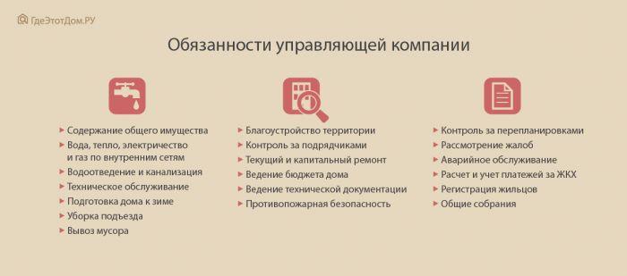 жкх компании должностная управляющей инструкция директор